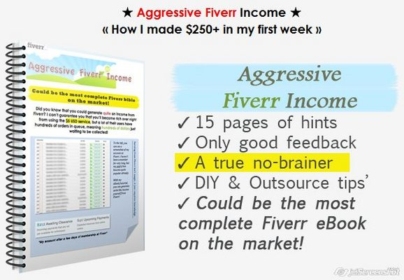 Product picture Aggressive Fiverr Income  How I made $250+ in my first week